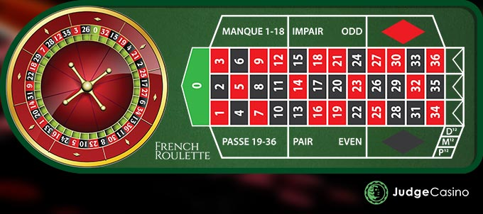 French Roulette Table