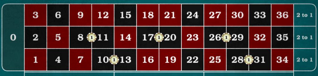 Black splits strategy