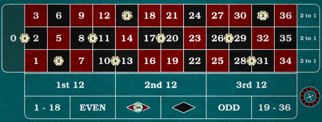 Roulette 666 strategy