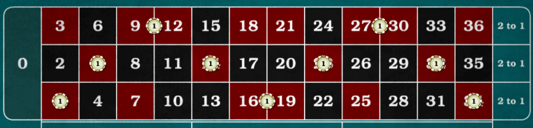 Snake bet combination